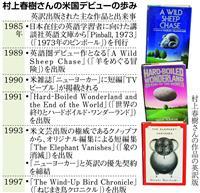 「村上春樹」米国で人気の理由 翻訳者の熱意と戦略