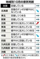 「回復テンポ緩やかに」北海道と中国の景気判断下げ