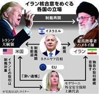 原油禁輸など対イラン制裁を再発動 核合意離脱で米「史上最強の制裁」