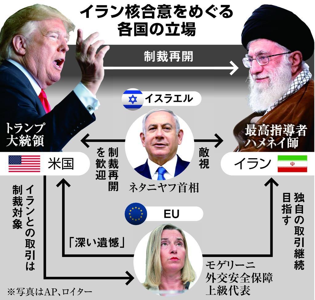 イラン核合意をめぐる各国の立場