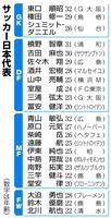 サッカー日本代表メンバー発表 アジア杯奪還へ成熟目指す