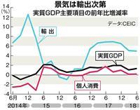 【田村秀男のお金は知っている】無理筋でも「消費増税」を勧める日経新聞…