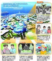 大阪で「未来社会」体験 2025万博誘致へラストスパート