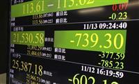 東証大幅反落、米株安響く 下げ幅一時800円に迫る 2週間ぶり安値