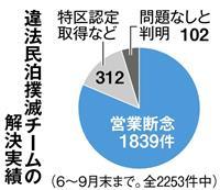無届け民泊、8割が指導後に閉鎖 大阪府市 調査の1839件