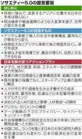 経団連ソサエティー5・0提言 明治維新に並ぶ変革を