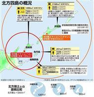 【特集 北方領土交渉】日露関係に大きな転換点