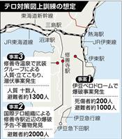 五輪会場での爆破テロ想定 国や静岡県、図上訓練で連携確認