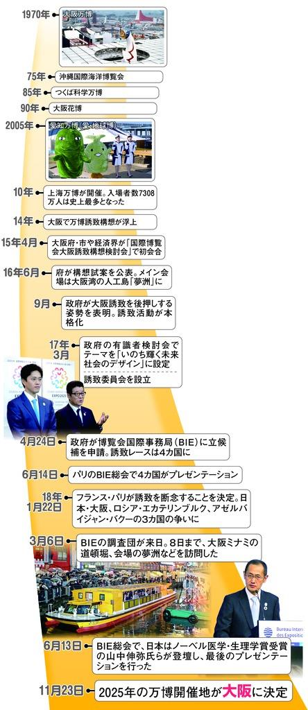 https://www.sankei.com/images/news/181125/wst1811250004-p1.jpg