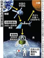 宇宙開発が躍進、費用に懸念も 日本の有人月探査