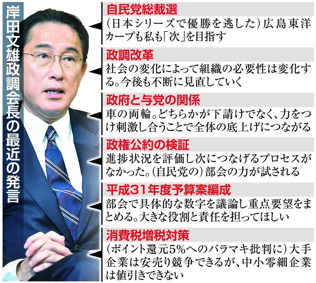 自民・岸田文雄氏が「地方政調会」開始「ポスト安倍」へアピール(1/2ページ) - 産経ニュース