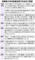 【秋篠宮さま53歳】皇室制度などでご発言、過去にも 識者「検討と整合性ご指摘」