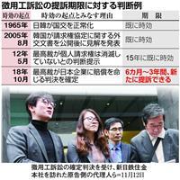 徴用工駆け込み提訴の恐れ 韓国「請求権時効2021年」浮上