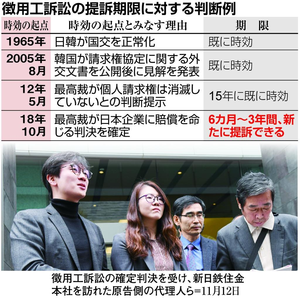 徴用工駆け込み提訴の恐れ 韓国「請求権時効2021年」浮上 - 産経 ...