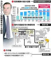 ゴーン容疑者ら再逮捕 直近3年分の報酬約40億円過少記載疑い