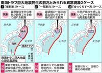 被害域半分でも一斉避難 南海トラフ地震で津波対応