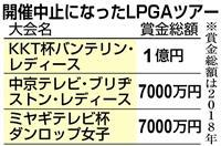 女子ゴルフ減少 LPGA、対立しても放送権一括管理へ