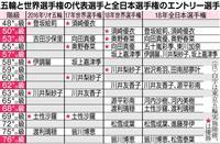 東京五輪の第一関門で伊調と川井梨の対決に注目 全日本レスリング20日開幕