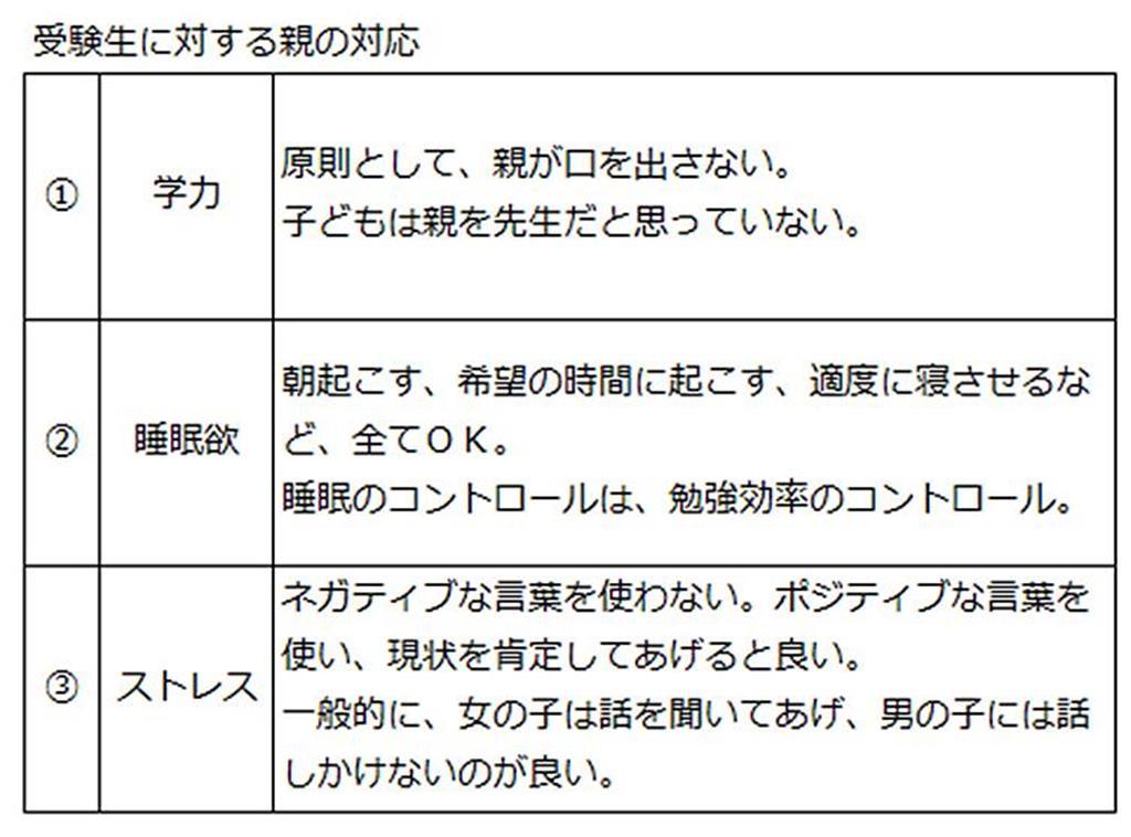 受験 焦り 中学 子供 広島の中学受験について。