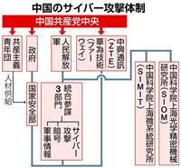 【田村秀男のお金は知っている】ファーウェイが排除される真の理由とは?