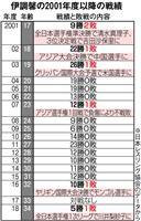伊調馨、決勝で再び川井梨沙子と対決 17年ぶり日本選手に敗戦