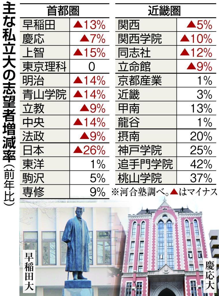 神戸 大学 二 次 試験 難易 度