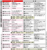 NHK紅白、今年も速報します 上田会長「平成最後にふさわしい紅白に」