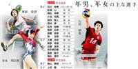年男、年女の選手たち 東京五輪へ「猪突猛進」