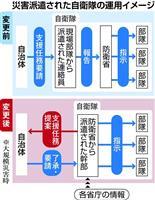 自衛隊、災害支援「提案型」に 西日本豪雨後に見直し