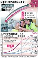 【新時代・第1部 日本はどこへ向かうのか】(5)介護、アジアの手本に 「自立支援」「認…