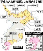 【ちば平成史】11年 平成の大合併 80→54に自治体再編、未だ分かれる評価