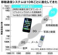 CESで注目の5Gって何? 「IoT」を一気に推進 産業構造に大変革