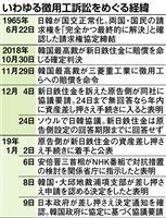 徴用工差し押さえ 政府、静観一転「我慢の限界」 韓国政府に直ちに協議申し入れ