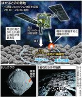 探査機はやぶさ2、小惑星に来月着地 立ちはだかる岩石に挑む