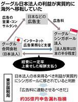 グーグル、35億円申告漏れ 東京国税局