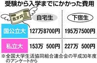 【入試最前線】(4)入学までに200万円以上も 受験のマネー学