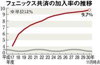 【阪神大震災24年】相次ぐ災害で加入者急増 兵庫独自の住宅再建共済