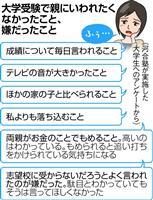 【入試最前線】(7)受験期のわが子とどう接したら