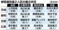 夏の参院選、京都は福山、前原氏「代理戦争」 立民、国民が対立