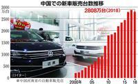【中国観察】中国の自動車市場「厳冬期」突入 28年ぶり減の要因は