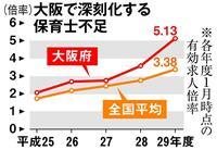 保育士採用、特典は「USJ年間パス」 大阪市、地方から人材呼び込み