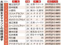 【大阪国際女子マラソン】午後0時10分号砲、注目レースを速報します