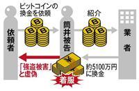 【衝撃事件の核心】BTC5千万円 強盗自演男の皮算用