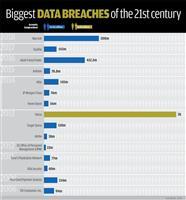"""5GとIoTに潜むセキュリティリスク 全てが""""つながる""""ことの危険"""