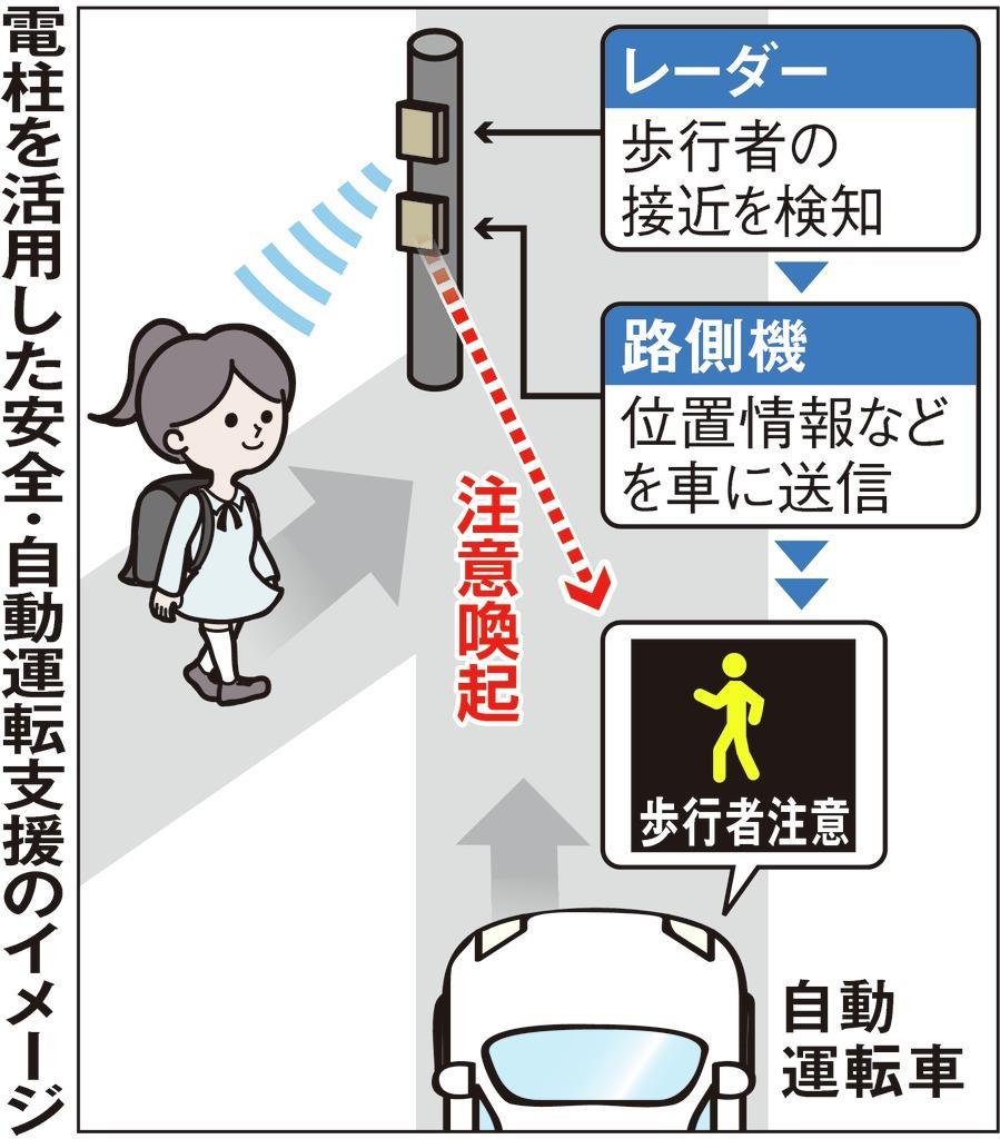 関西電力 掲示板
