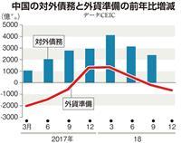 """【お金は知っている】日本が「中華経済圏」に属した? 東京タワー染めた紅い""""あだ花"""""""