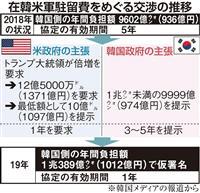 在韓米軍駐留費8%増 交渉妥結、協定期間1年に
