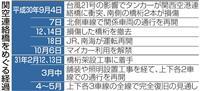 台風21号被災の関空連絡橋橋桁12~13日に修復へ