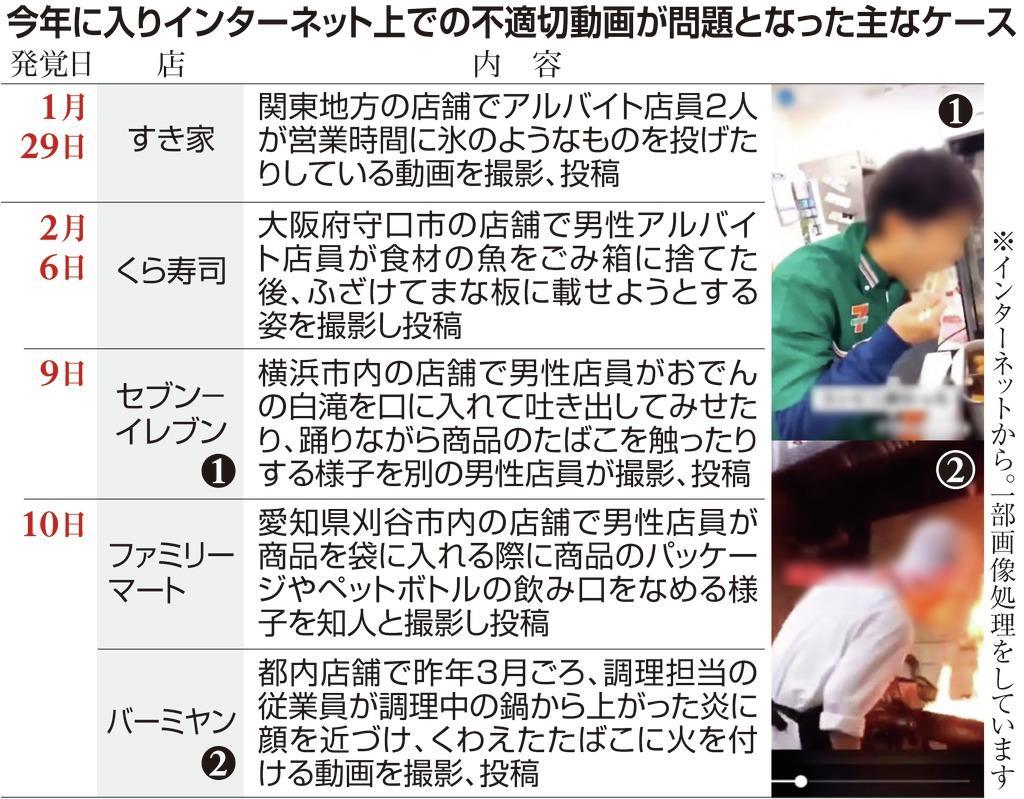 「バイトテロ」事業者が科す「厳罰」の効果(1/3ページ) - 産経ニュース
