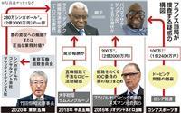 東京五輪疑惑、仏捜査のカギ握る「シンガポールの男」